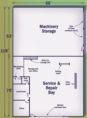 Top Shops Floorplans
